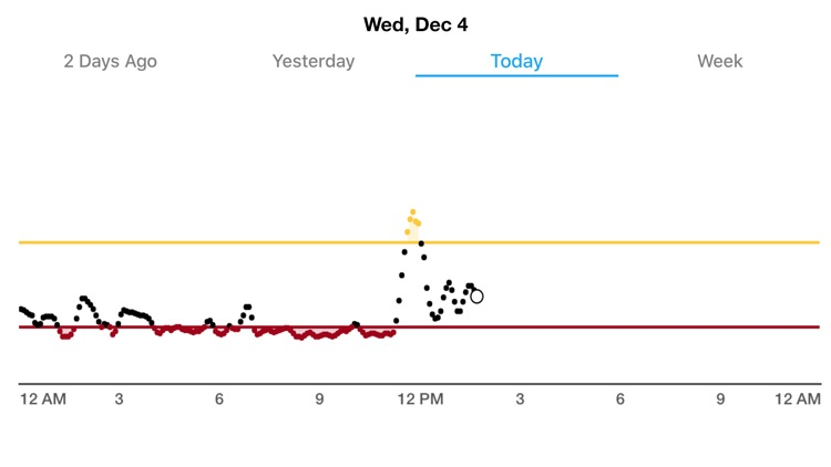 Dexcom Glucose Program App screenshot-3
