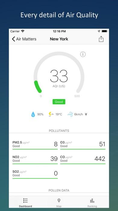 Air Matters review screenshots