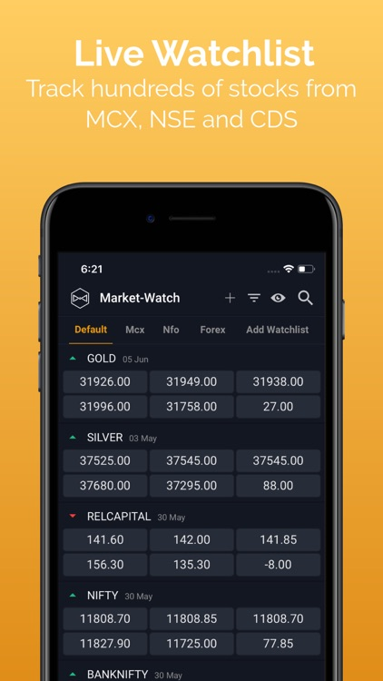 Market-Watch screenshot-0
