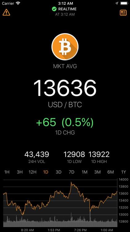 BitcoinTick Pro Bitcoin Ticker