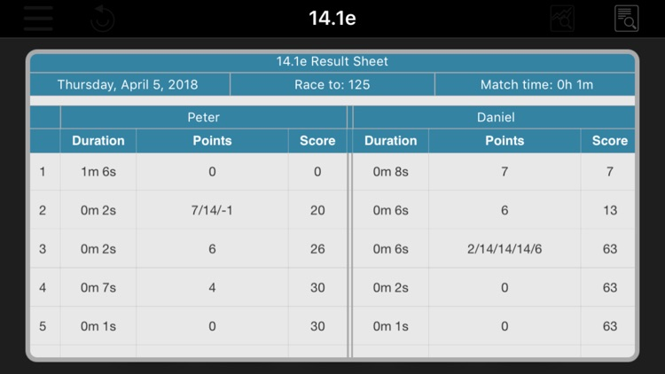 Scoreboard Master screenshot-3