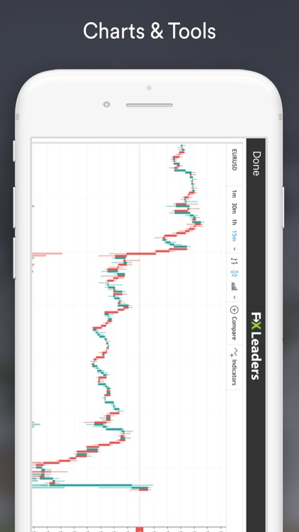 Forex Signals Live - FXLeaders screenshot-5