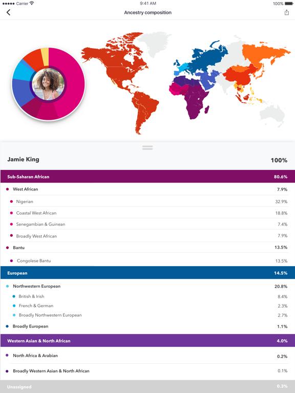 Screenshot #4 pour 23andMe - DNA Testing