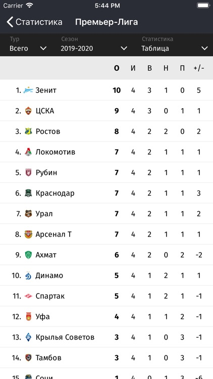 Спорт-Экспресс новости спорта screenshot-5