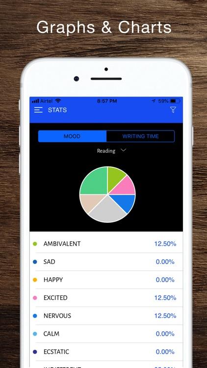 HWAD: Book & Everyday Journal screenshot-3