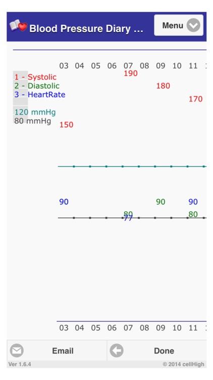 Blood Pressure Diary 2 screenshot-3