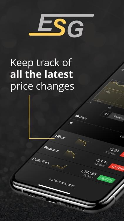 Gold Price & Precious Metals