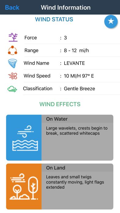 Wind Forecast For Windgurus review screenshots