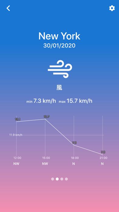 天気-日本の天気予報アプリ日の出日の入り時刻GPSロケータのおすすめ画像6