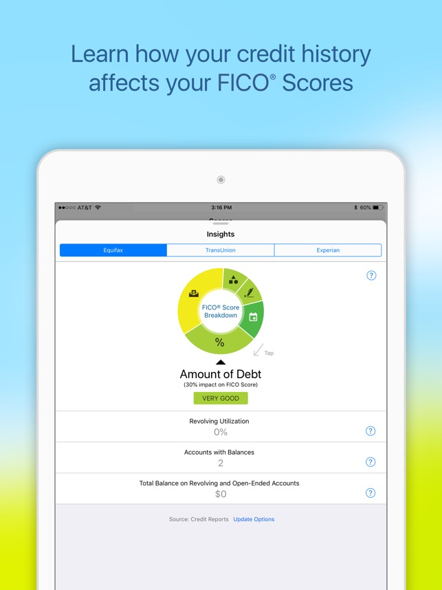 Fico Score Credit Report  Used Value