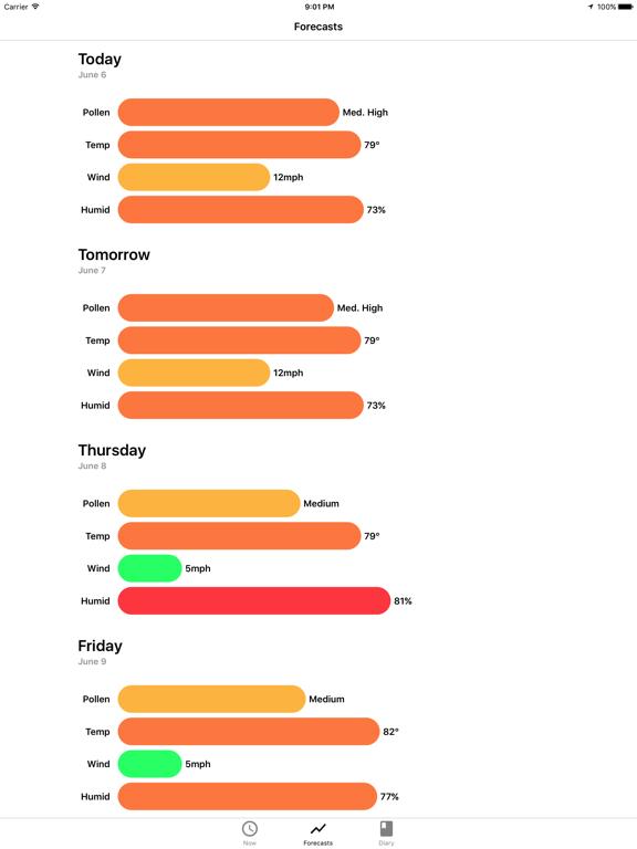 My Pollen Forecast Pro screenshot 7