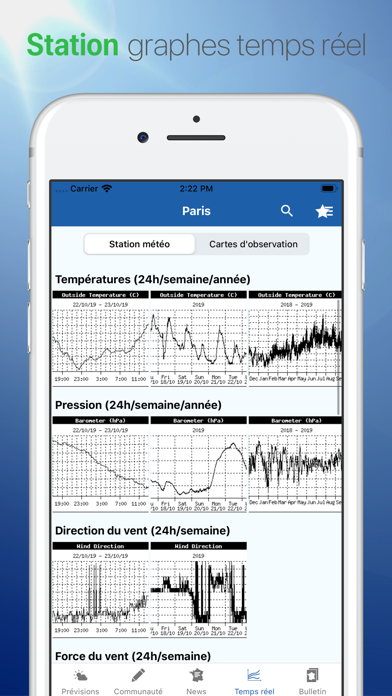 messages.download Météo-Villes expertisé software