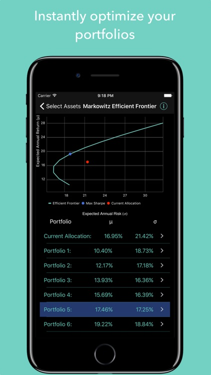 Clairvoyant - Stocks & Options