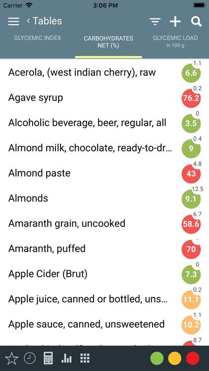 Glycemic Index Load Net Carbs screenshot-6