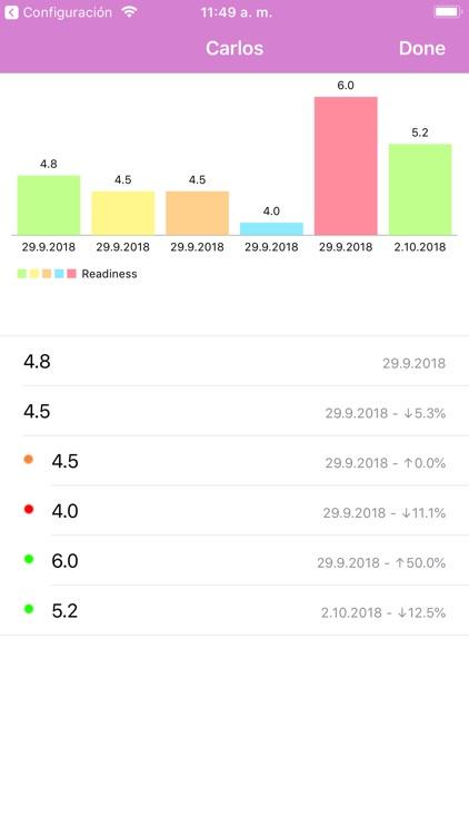 Readiness: Wellness monitoring screenshot-3