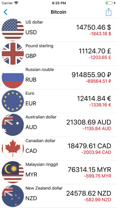 点击获取Crypto Coins - CryptoCurrency