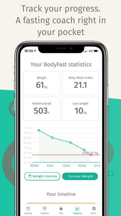 BodyFast Intermittent Fasting