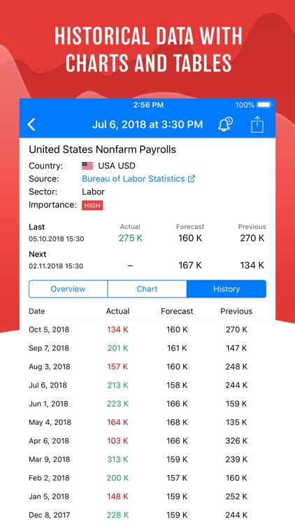Forex Calendar.Tradays Forex Calendar By Metaquotes Software Corp