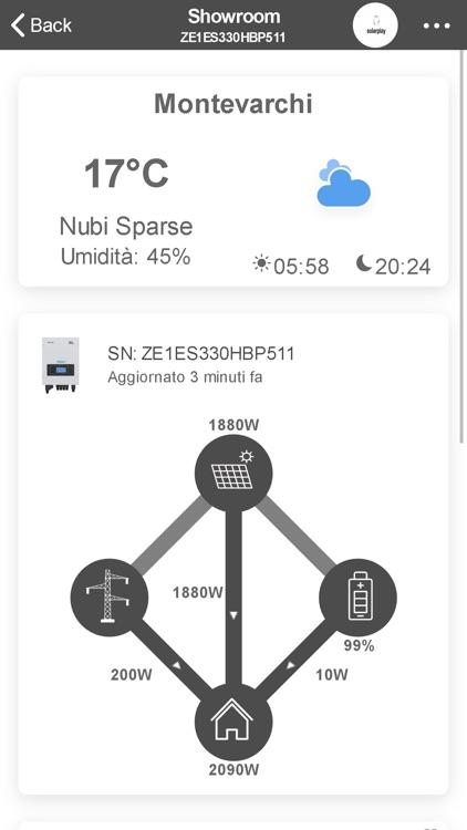My SolarPlay Monitoring