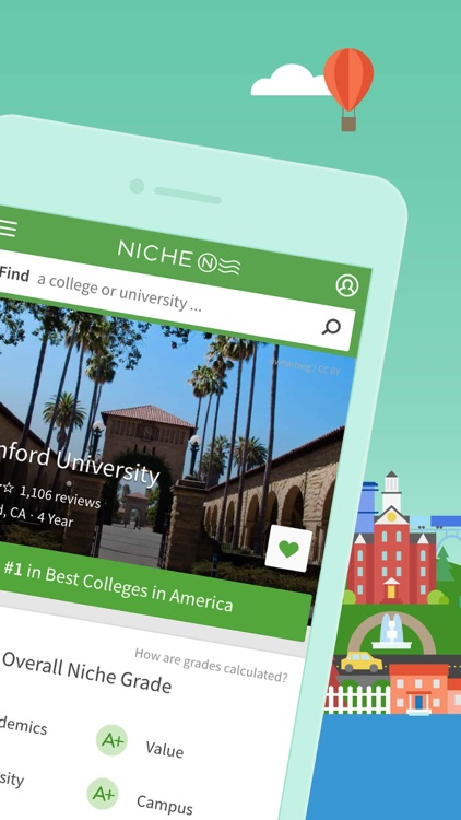 Niche: Colleges, K-12 & Places