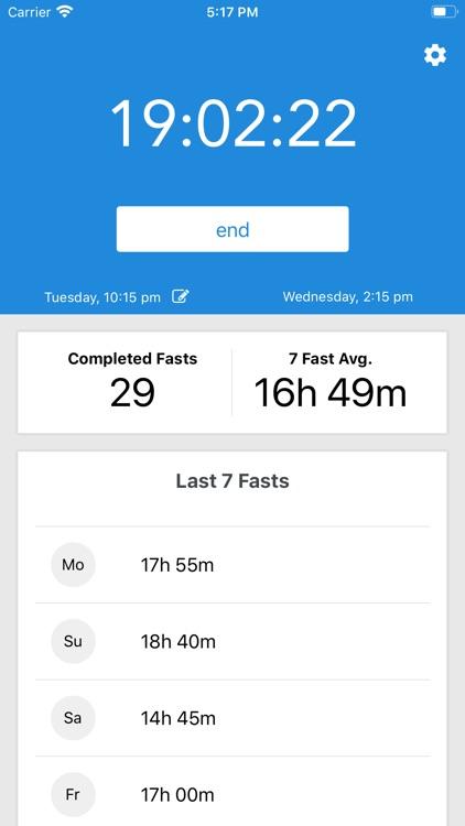 Delta Fasting Tracker