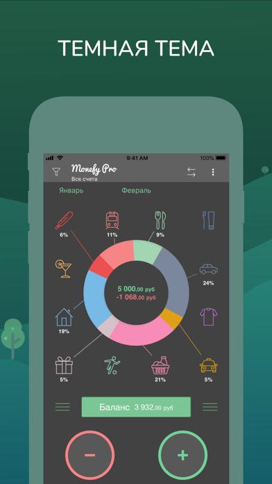 Скриншот №3 к Monefy - учет расходов