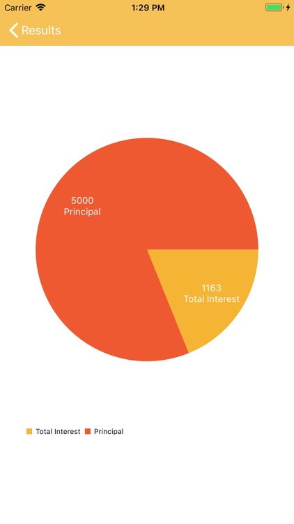 Credit Card Debt Payoff Calc screenshot-3