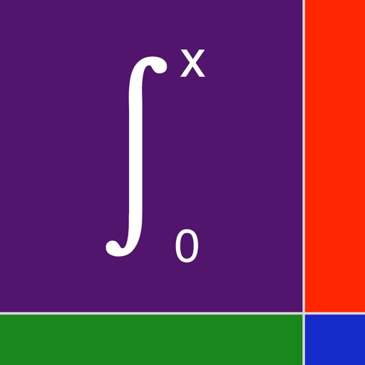 Fresnel Integral Calculator