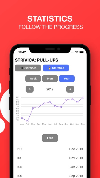 Pull-ups on the bar - strivica