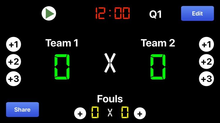 Virtual Scoreboard - Scores