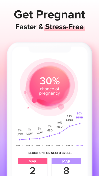 Glow Period, Fertility Tracker wiki review and how to guide