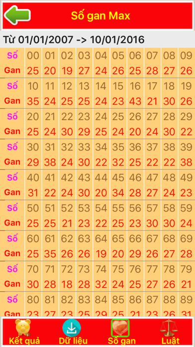Soi Kết Quả - Tính lô xổ số MBのおすすめ画像4