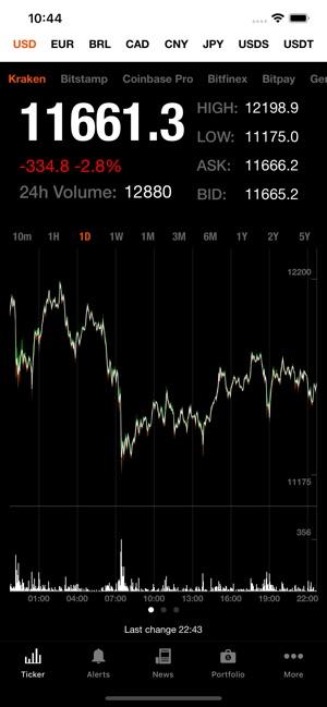 Bitcoin Ticker on the App Store