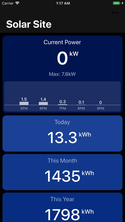 Solar Watch for SolarEdge screenshot-3