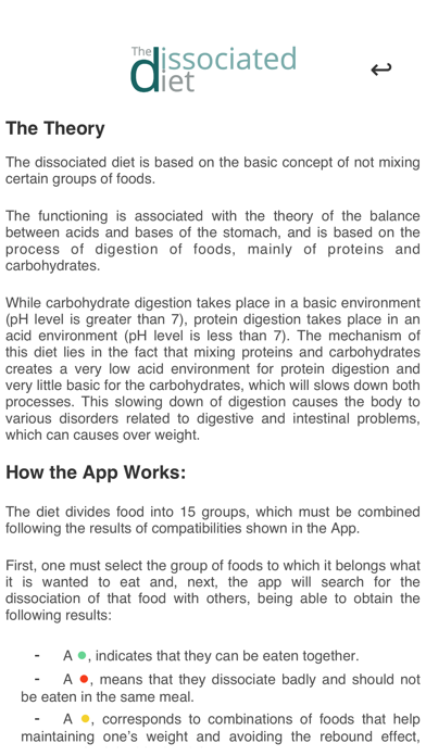 La Dieta Disociadaのおすすめ画像4