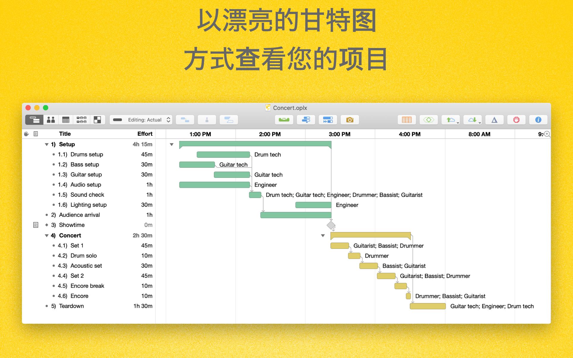 OmniPlan Pro 3.14.2 最NB的项目管理流程软件-马克喵