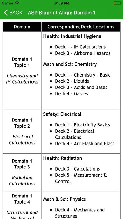 ASP/CSP Flashcards screenshot-3