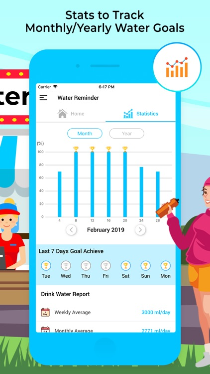 Water Tracker: For Drink Water