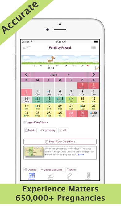 Top 10 Apps like Flo Period & Ovulation Tracker in 2019 for iPhone