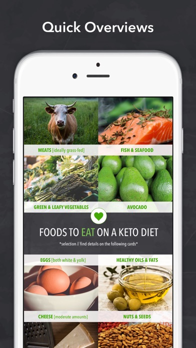 Keto Diet Recipes + Carb App Screenshot