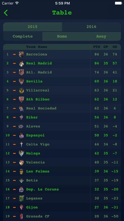 Live Results for Spanish Liga screenshot-3