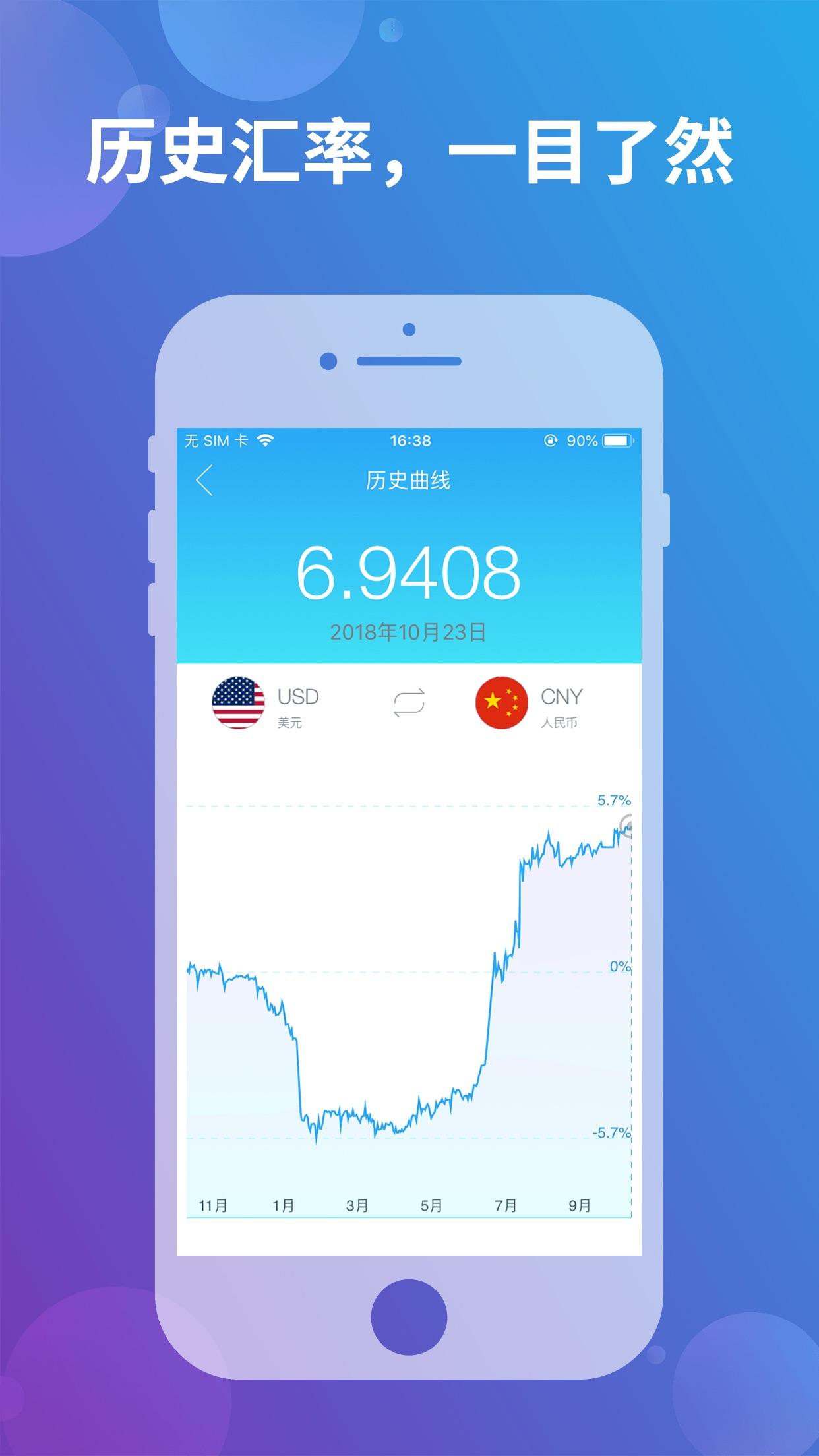 掌中汇率 - 世界各国货币实时汇率换算 Screenshot