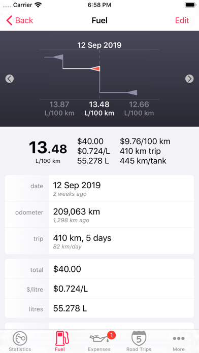 Road Trip MPG screenshot three