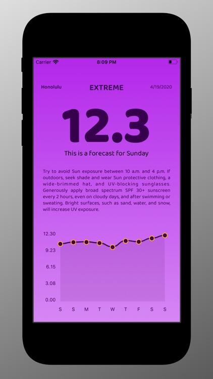UV Index - Daily & Forecast