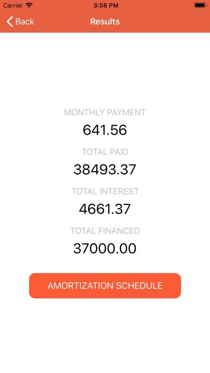 Auto Loan Calculator: Car Loan