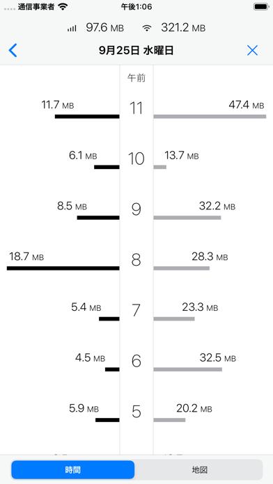 DataMan - ダータ使用量を簡単に追跡のおすすめ画像10