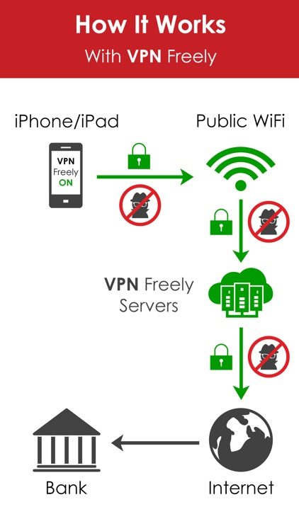VPN Freely - WiFi Hotspot VPN