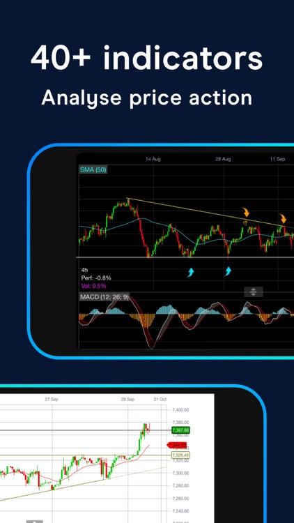 CMC Trading: Spread Bet & CFDs screenshot-3