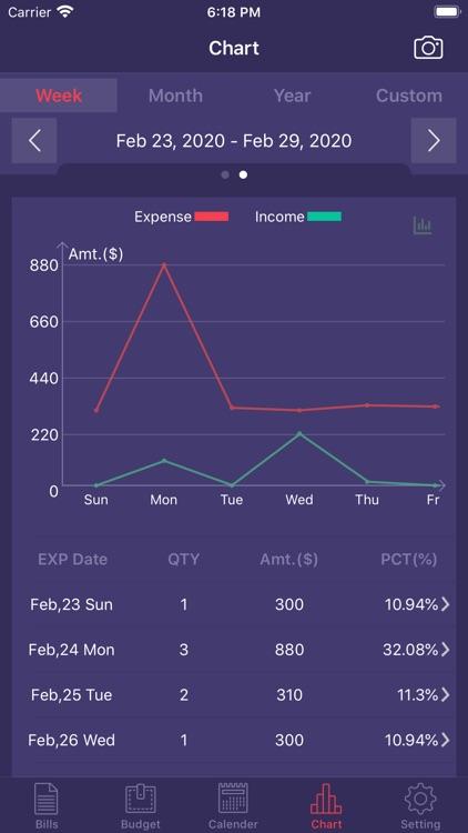 Bookkeeping & Budget screenshot-6