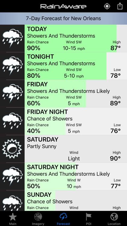 RainAware Weather Timer screenshot-4